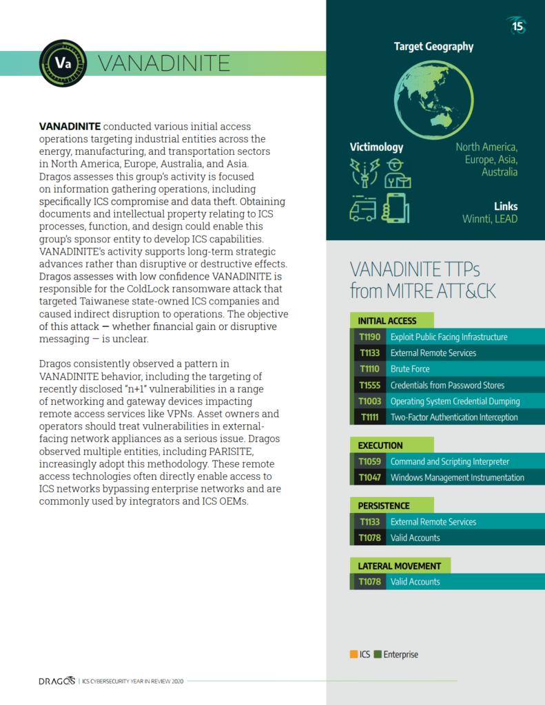 VANADINITE ICS Threat Activity Group