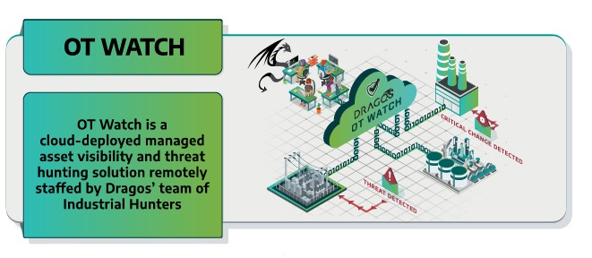 OT Watch is a cloud-deployed managed asset visibility and threat hunting solution staffed by Dragos' team of skilled Industrial Hunters