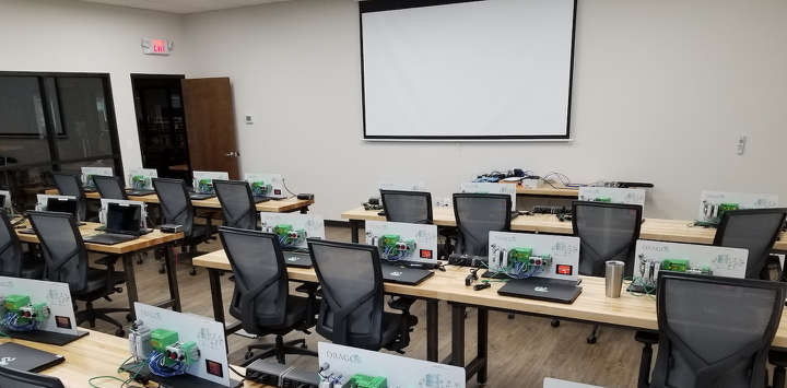 Dragos Classroom Training