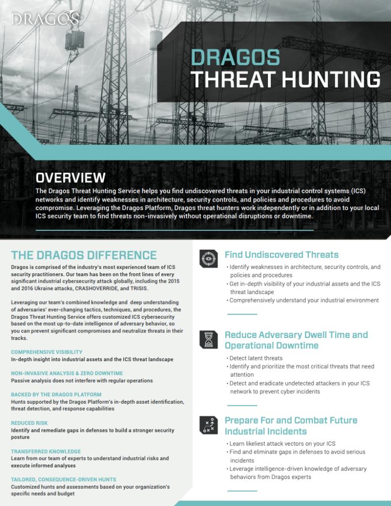 Threat Hunting Datasheet