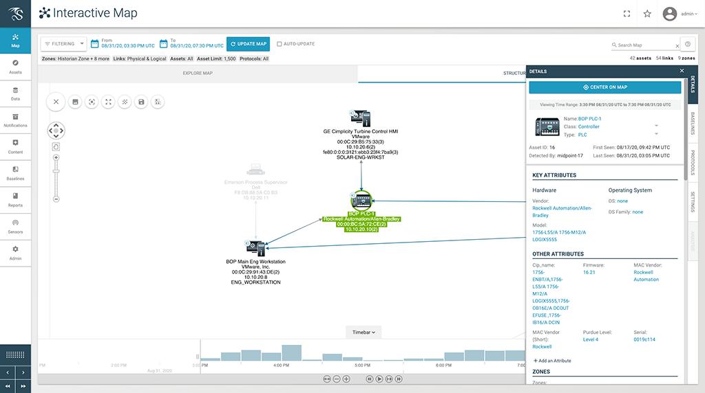 Dragos platform screenshot