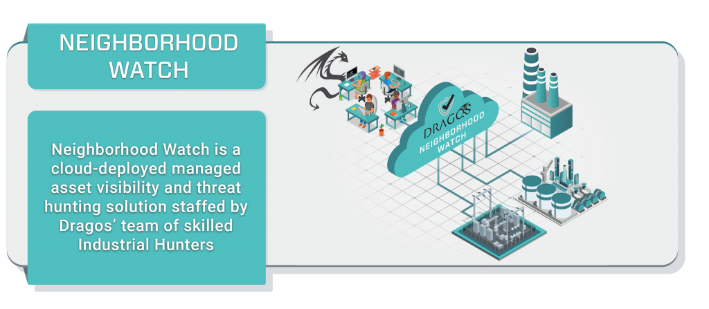 Neighborhood Watch is a cloud-deployed managed asset visibility and threat hunting solution staffed by Dragos' team of skilled Industrial Hunters