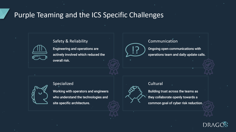Purple Teaming and the ICS-specific Challenges