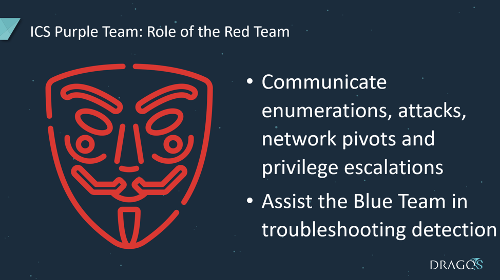 The Role of the Red Team